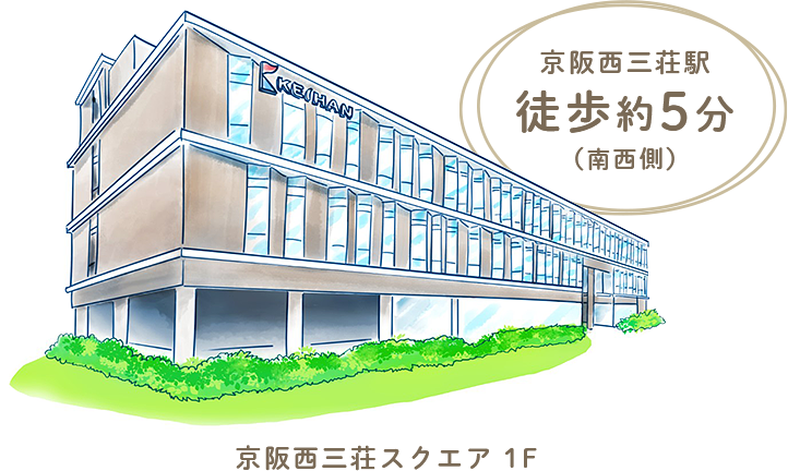 京阪西三荘駅前(南西側)11月12日(木)グランドオープン